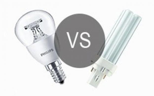 Comparativa LED vs CFL